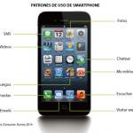 USO DE SMARTPHONES POR CONSUMIDORES CHINOS DE LUJO