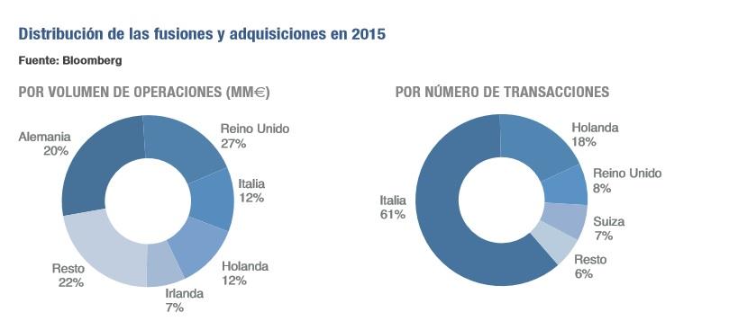 ¿Qué le interesa a China en España?