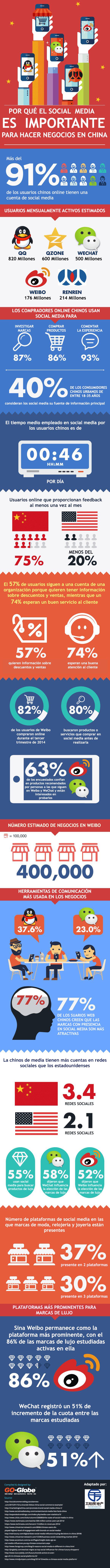 infografía social media marcas de lujo china