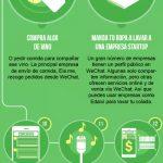 Infografía de WeChat, la aplicación móvil que arrasa en China