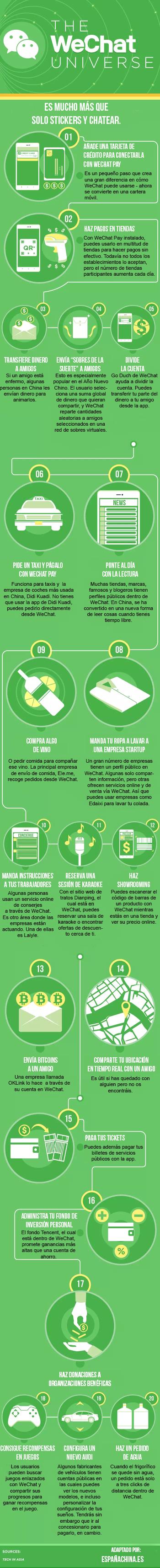 infografía de WeChat