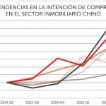 España es el país mediterráneo que más inversores chinos capta