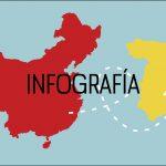 Infografía: Vuelos directos entre España y China